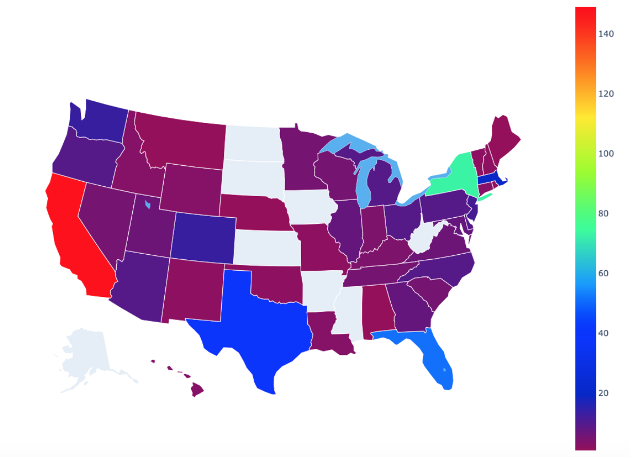 Heat Map of 2020 Deals