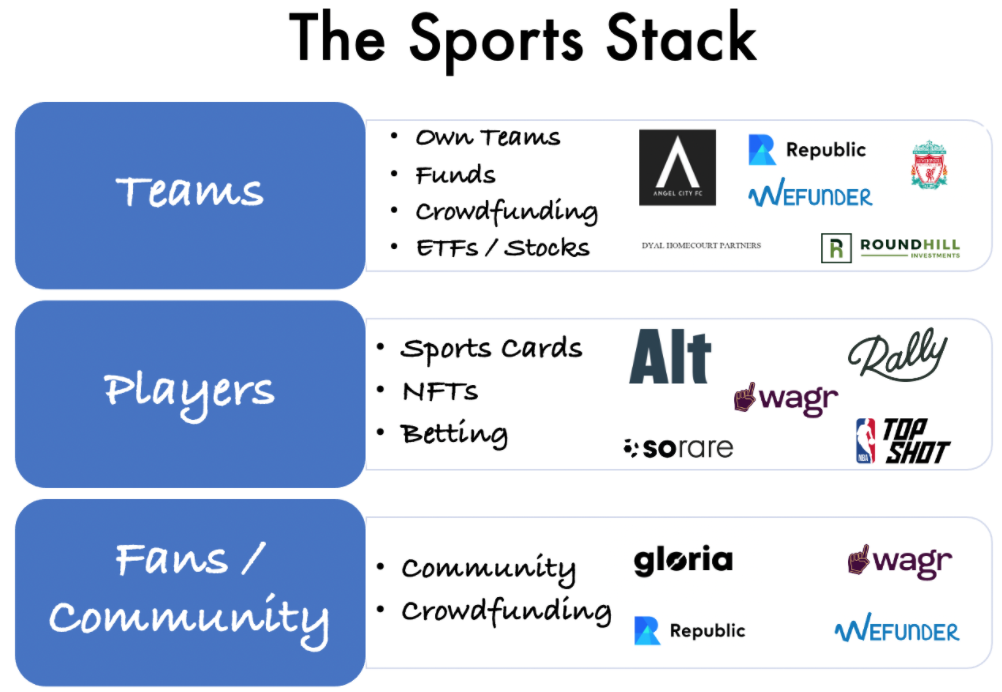 The Sports Stack